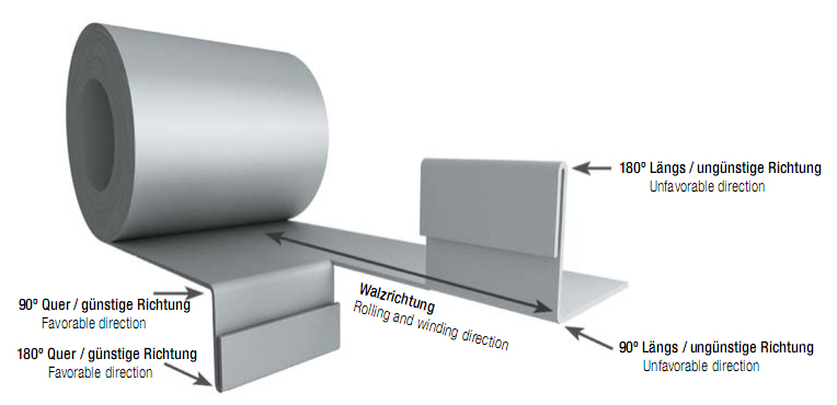 band metalle schmidt gmbh. Black Bedroom Furniture Sets. Home Design Ideas